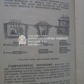 Советская книга «Как защищаться от оружия массового поражения»