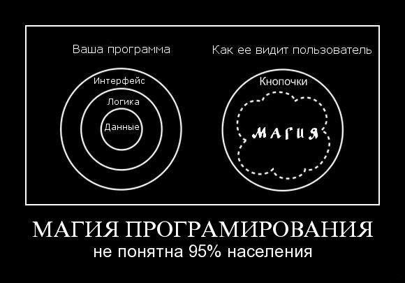 %d0%b4%d0%b5%d0%bc%d0%be%d1%82%d0%b8%d0%b2%d0%b0%d1%82%d0%be%d1%80%d1%8b-%d0%bf%d1%80%d0%be-%d0%bf%d1%80%d0%be%d0%b3%d1%80%d0%b0%d0%bc%d0%bc%d0%b8%d1%81%d1%82%d0%be%d0%b2-12