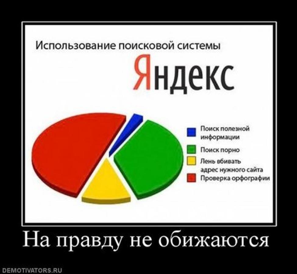 Демотиваторы про Яндекс (13)