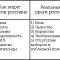 Политический юмор Россия