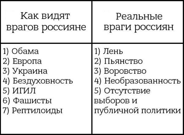 приколы про выборы и Путина (16)