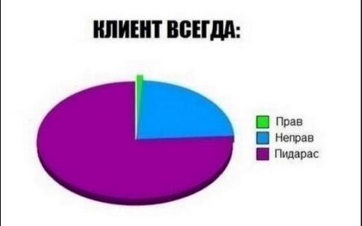 свежие приколы в Вконтакте (14)