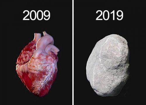 челлендж 2009 2019 приколы мемы картинки (10)