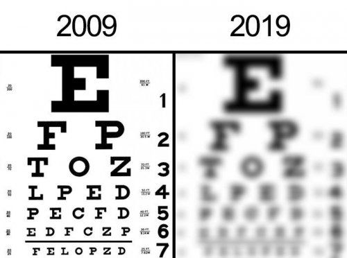 челлендж 2009 2019 приколы мемы картинки (19)