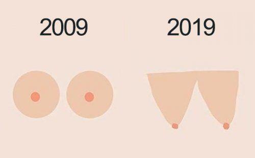 челлендж 2009 2019 приколы мемы картинки (23)